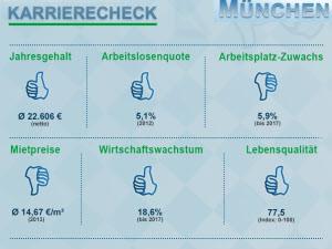 Quelle: yourfirm.de