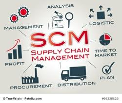 Logistik Prozesse in Unternehmen