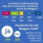 Blogger Umfrage