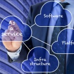 Infrastrcture as a Service