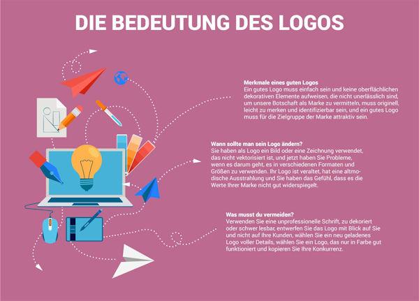 Infografik: Die Bedeutung des Logos